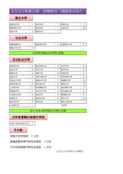 ★R3_HP用 R2合格状況のサムネイル