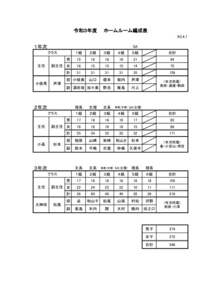 R3_HR編成表のサムネイル